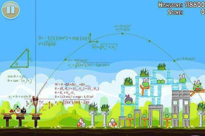 Tehnik bermain ANGRY BIRD cara ilmuan matematika dan fisika