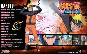 inilah profil atau info Uzumaki Naruto lumayan keren posenya jangan lupa WOWnya oke !!