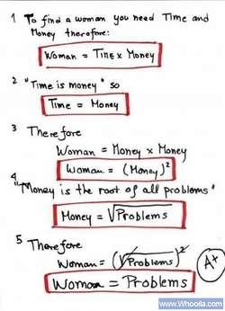 Ternyata Wanita Bisa Dijelaskan dengan Rumus Matematika