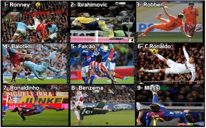 siapa pemain sepakbola favoritmu