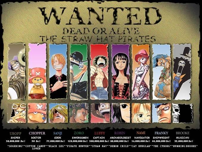 Kata Kata Mutiara Dalam Serial Anime One Piece