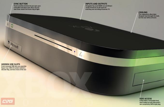 Konsep terbaru XBOX 720, gosipnya bakal beredar tahun ini!