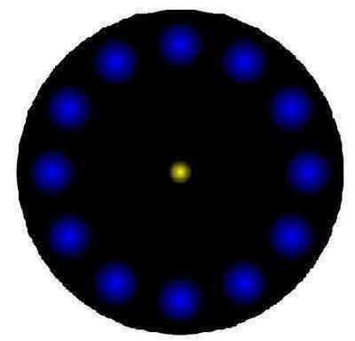 Dicoba deh. Caranya : 1. Klik WOW 2. Tatap lingkaran kuning kecil 3. Jika anda sudah beraksi, klik komentar WOW 4. Beraksi >> Gambar biru akan menghilang Dicoba ya??