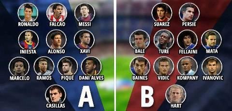 Kalian pilih A atau B ?