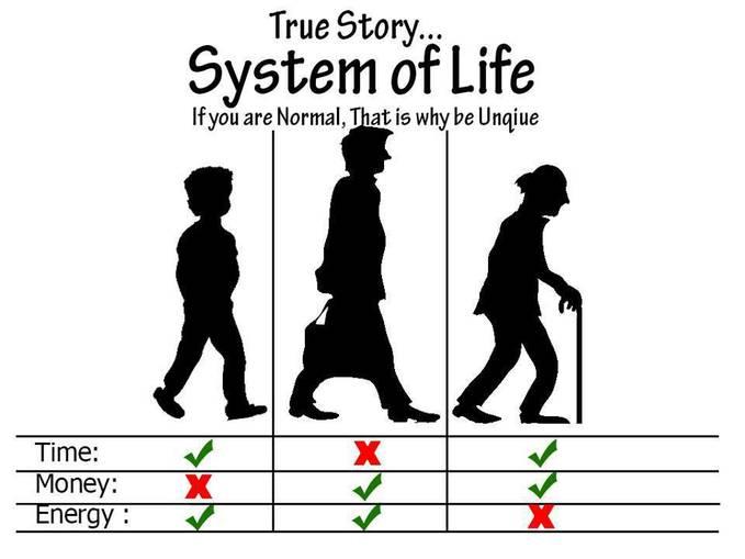 True Story System Of Life! Kalo benar klik WOW ya :D