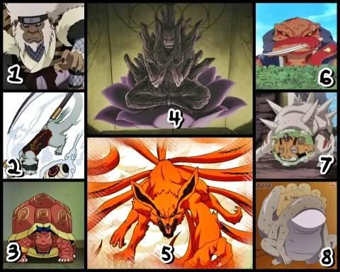 Dari Anime Naruto Yang Mana Yang Anda Suka... (Jagan Lupa Wow nya)