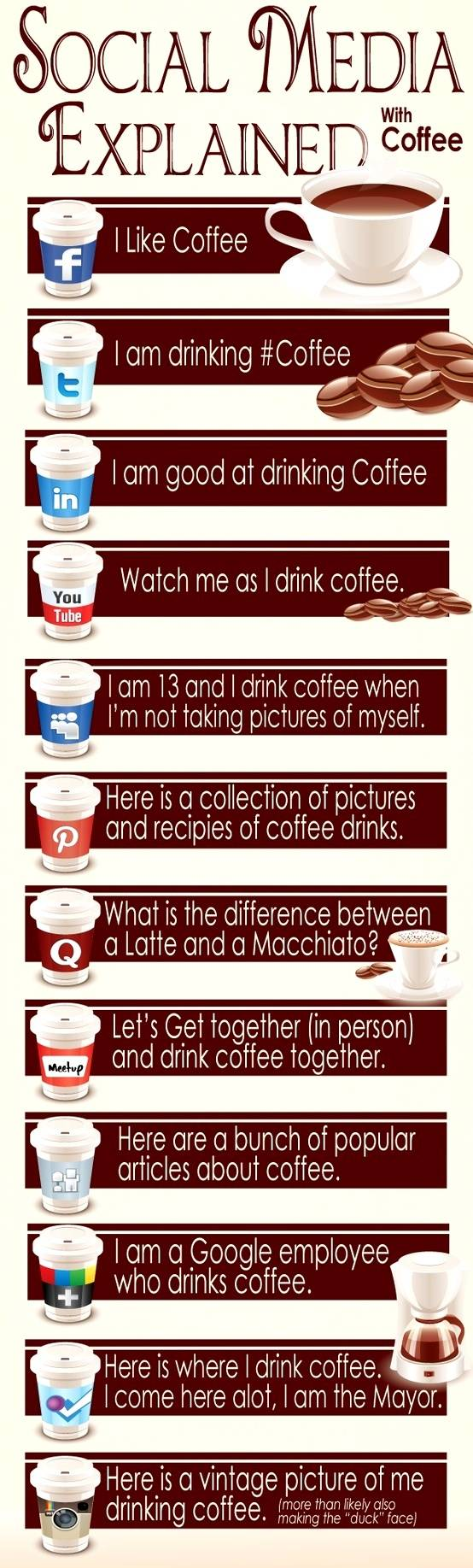 Social Media Explained With Coffee. Bener Banget!