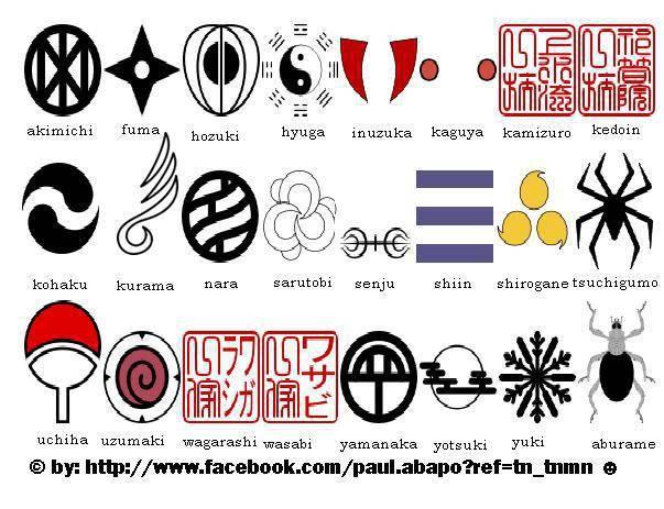 All Clans symbols Yang Ada DiNaruto Wow Ya Mana