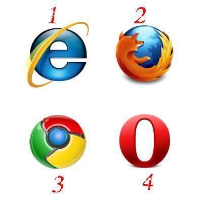 Yuk vote kalian biasanya pakai browser nomer berapa kalo buat internetan?