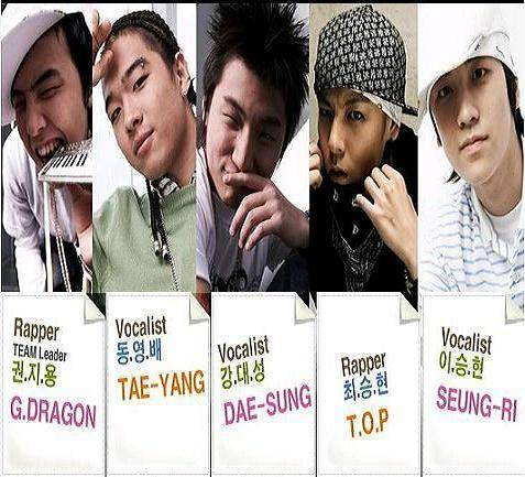 Dari anggota Big Bang ini..Kalian suka yang mana? Kalo aku sih Taeyang.. Comment+WoW nya yaaa..GBU^^