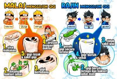 diantara naruto dan sasuke kalian yang manakah??? mana nih WOWnya Para sobat Naruto Lovers.....: