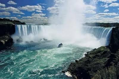 Wow Niagara River