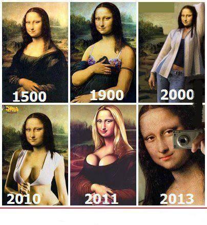 Perkembangan Zaman Mona Lisa!!