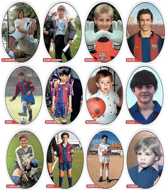 foto mereka waktu kecil, mirip ga sama yg sekarang?