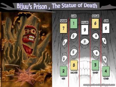 Inilah penjara para Bijuu di Gedo Mazo......