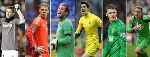 Who is the best goalkeeper among these ? ? De Gea ?