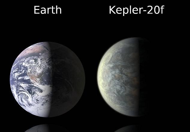 Dengan sumbu semimajor dari 0.1104AU, orbit Kepler-20f memiliki jangka waktu 19,57706 hari (dengan marjin yang sangat kecil dari kesalahan). Planet juga memiliki kemiringan 88.68 °, yang tentu saja membuat transit yang diamati dari Tata Surya.