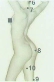 Titik Sensual Di Tubuh Wanita: pilih nomor yg mna...???