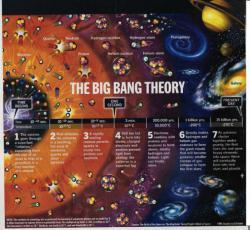 Bigbang Dan Teori Alam Semesta!!