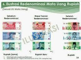 Rencana redenominasi atau penyederhanaan jumlah digit mata uang yang akan diberlakukan mulai 2014, dinilai dilakukan pada saat yang tepat. Sebab saat ini satuan moneter Indonesia masih berada dalam kondisi yang belum terlalu besar. Sekarang sa
