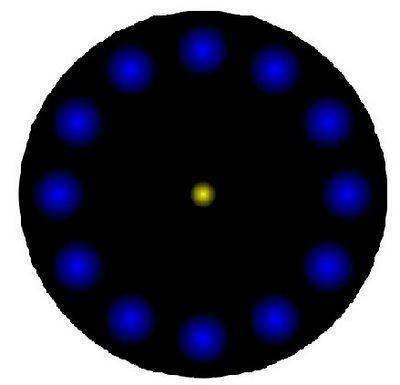 1.Buka gambar ini 2.Seterusnya tumpukan perhatian anda selama 10-15 saat pada titik kuning tengah gambar ini tanpa kelip mata 3.KLIK WOOWW gambar ini jika titik biru di keliling itu HILANG SELAMAT MENCUBA