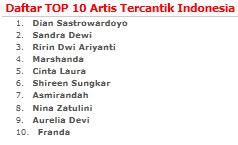 10 ARTIS TERCANTIK DI INDONESIA. YAng setuju bilang WOW ya...