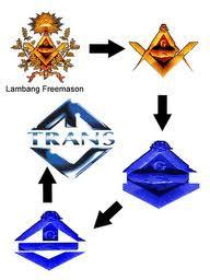 iluminati TRANS :(:(:( wowy jgn lupa samping kanan atas!!!!!!!!!!!
