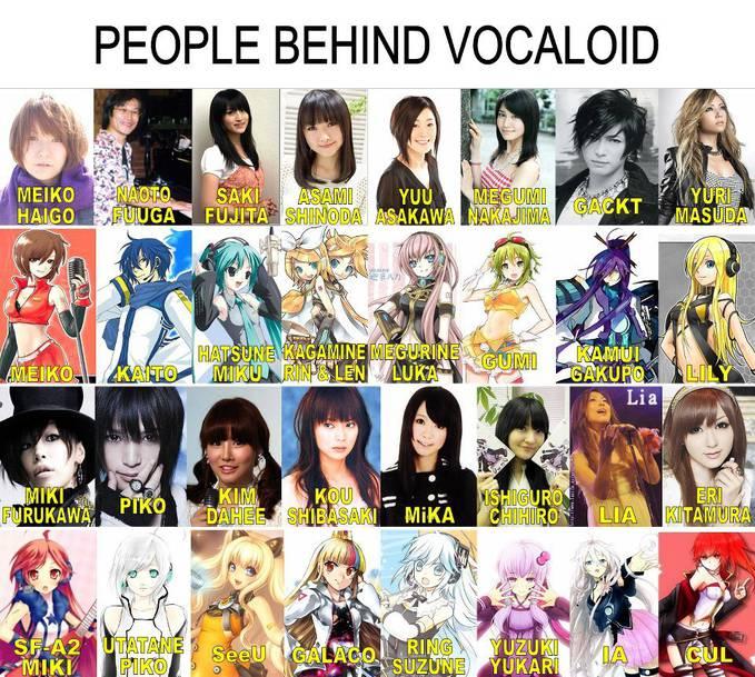 Nama-nama pengisi suara para Vocaloid