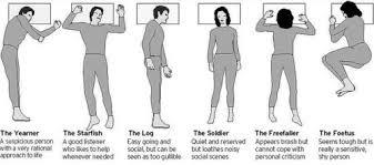 ???Sifat Kepribadian Seseorang Berdasarkan Posisi Tidur ??? Entah percaya atau tidak, tapi kebanyakan ada benarnya juga lho... berikut adalah sifat kepribadian seseorang berdasarkan posisi tidur: 1.*Tidur telentang dengan tangan dan kaki terb