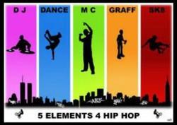 5 ELEMEN 4 HIPHOP.ini ni yang di maksud dengan elemen hiphop,hiphop itu terdiri dari DJ,DANCE,MC (RAPPER) GRAFF DAN SKET