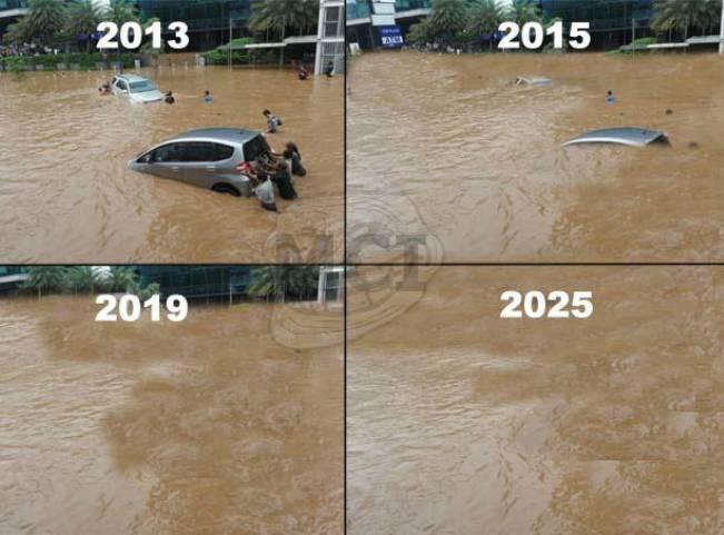 Inilah perkiraan kota JAKARTA jika masyarakatnya masih membaung sampah, semoga masyarakat JAKARTA sadar dan ga terjadi kayak gini ya?