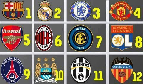 mana klub favorite kalian ??