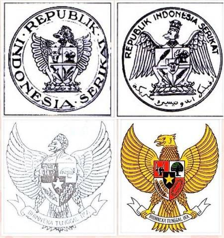 Garuda Pancasila dari waktu ke waktu