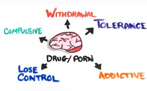 Narkoba effect