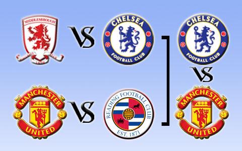Chelsea akan menjamu Manchester united di perempat final piala fa di stamford bridge . mereka saling banuh baku dalam memperebutkan piala fa ini. jika kamu pendukung chelsea dan mu wwoooooowwwwwwww dulu dong
