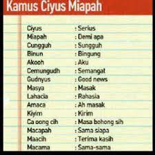 kamus ciyyus miapah