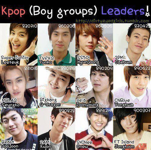 siapa leader idola kmu..? wow dan comment