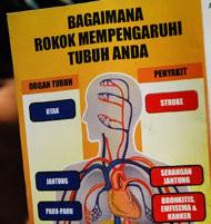 Kematian Akibat Rokok di Indonesia Terbesar Ketiga !!!