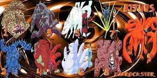 Nama jinchuriki Gaara Asal Desa : Sunagakure Bijuu : Shukaku(Ichibi) si rakun ekor satu Kemampuan :memanipulasi pasir Status Bijuu : Diserap Ditangkap oleh : Deidara elemen: pasir Yugito Nii