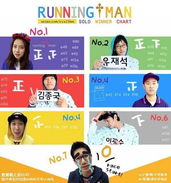 Running Man is the best