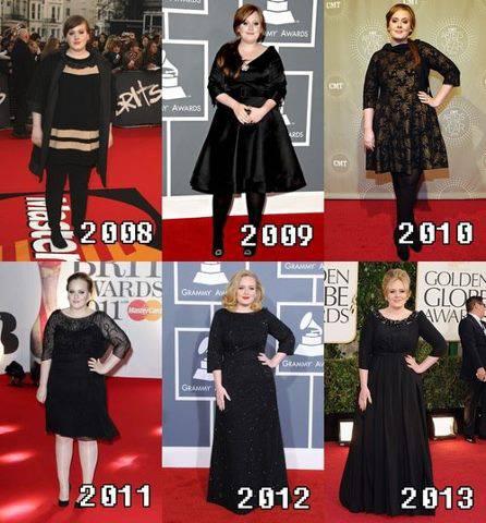 Kata Kalian Adele mana Favorite mu ?? !! wow ya :)