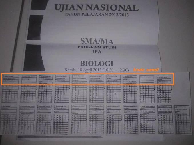 Beginilah cara Mafia UN membocorkan jawaban 21 Paket Soal Ujian Nasional 2013