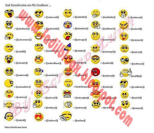 Emoticon yang bisa kalian gunain buat chatt di facebook, klik waw nya sob . :)