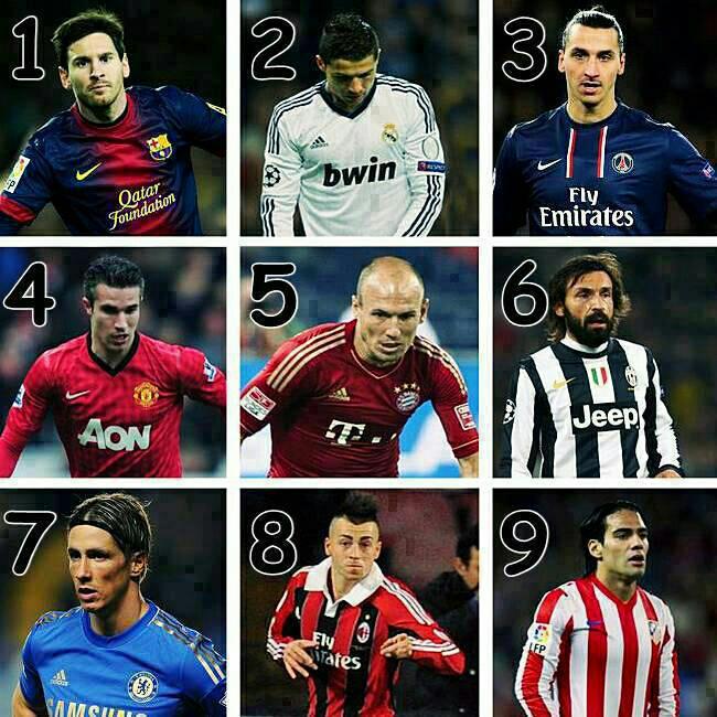 Nomor berapakah pemain favorite kalian?