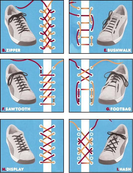 tali sepatu ini unik banget ya... ada yang bisa? ayo, yang tali sepatunya mau kayak gini coba aja... :D yang bagus yang mana? kalo kata aku yang zipper hhehe! :)