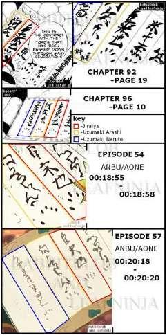 Bukti nyata Uzumaki Atarashi/Arashi itu ada!