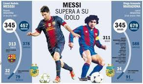 Messi Sudah Mencetak 345 Goal dalam 457 Laga... Dan Sudah Mengimbangi Pemain Legendaris Asal Argentina Diego Maradona 345 Goal Dalam 679 laga... Saatnya Bilang WOW Yang Setuju