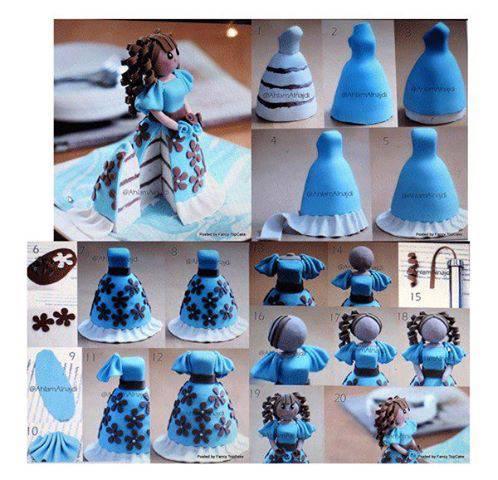 Cute people cake.. Wah bagus bgt, cantikk.. ;) Ada tutorial ny nih, kira2 kalian brani coba buat ny?? WOW & comment yah..