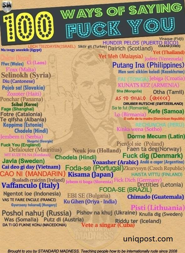 Inilah ucapan Fuck you dalam 100 bahasa dunia