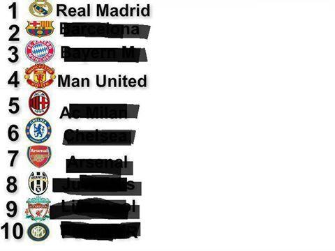 Pagi,Vote Yo Kawan Real Madrid Atau Manchester United